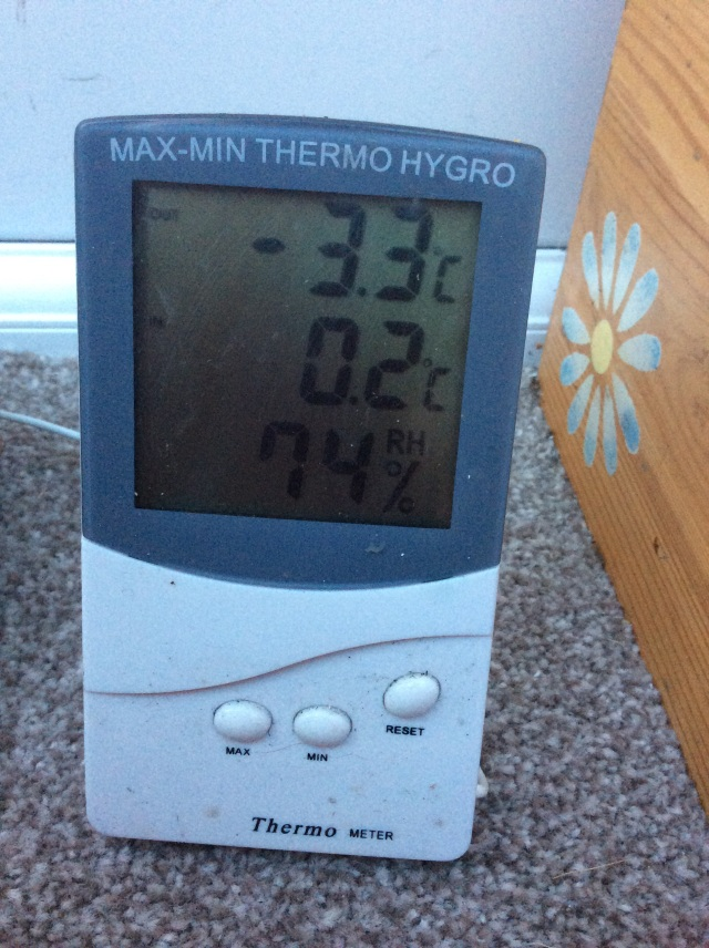 That's -3.3 outside, 0.2 inside